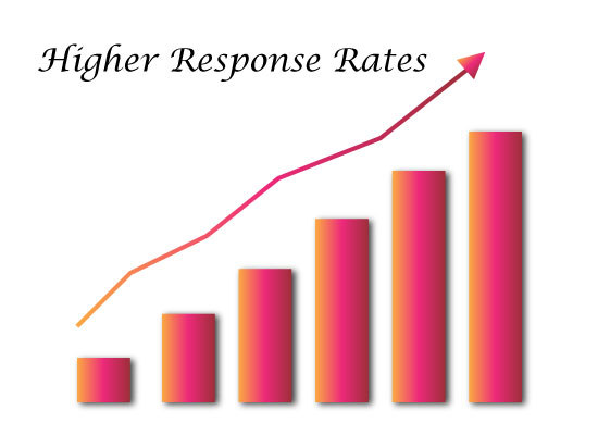 higher-response-rate